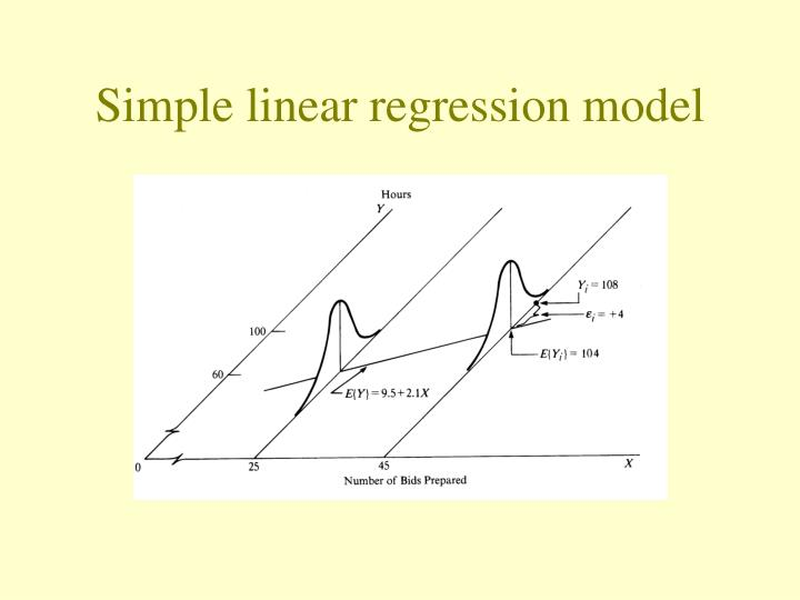 Simple linear regression model1