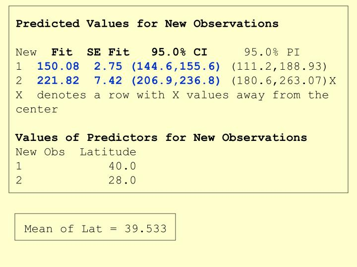 Predicted Values for New Observations