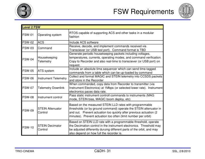 FSW Requirements