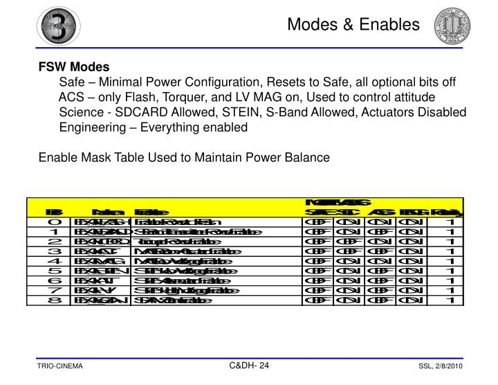 Modes & Enables