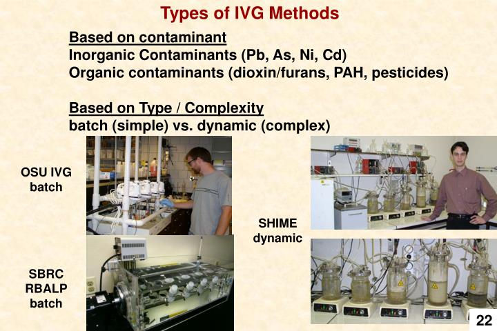 Types of IVG Methods