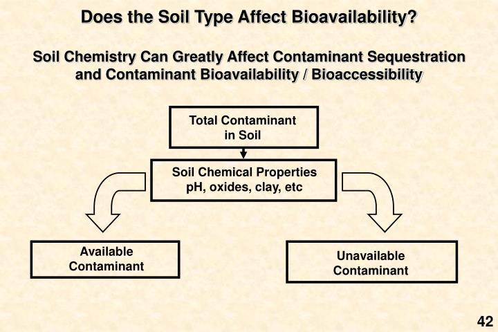 Total Contaminant