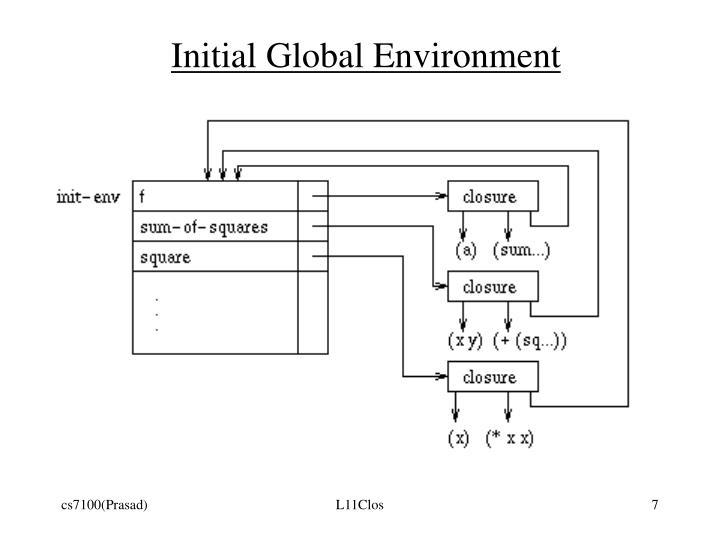 Initial Global Environment