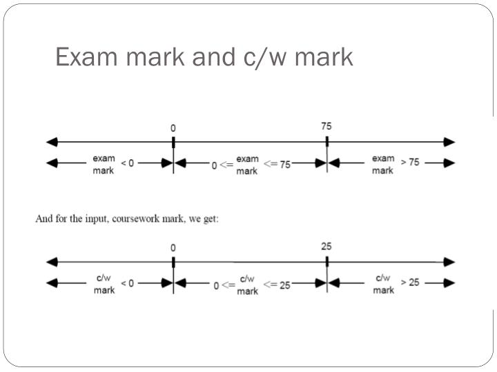 Exam mark and c/w mark