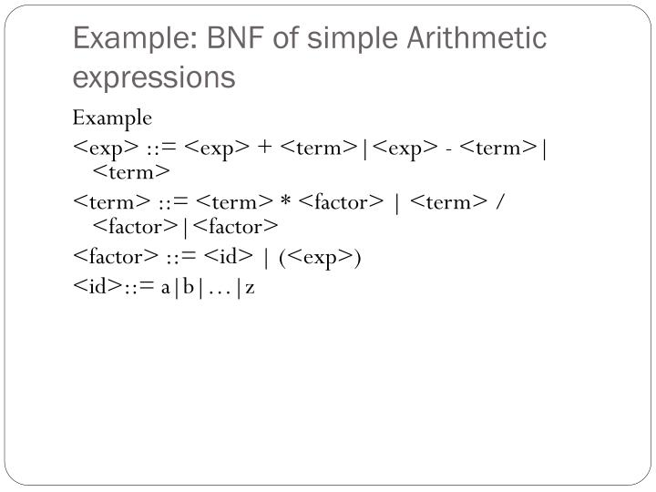 Example: BNF of simple Arithmetic expressions