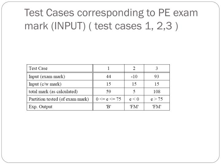 Test Cases corresponding to PE exam mark (INPUT