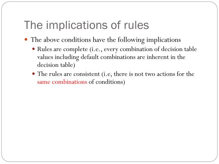 The implications of rules