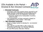 cfds available in the market directed non directed contracts