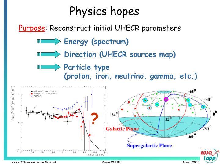 Physics hopes
