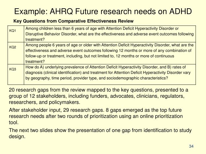 Example: AHRQ Future research needs on ADHD