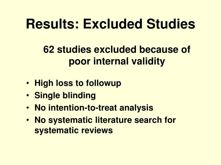 Results: Excluded Studies