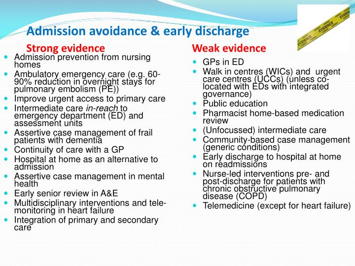 Admission avoidance & early discharge