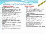 admission avoidance early discharge strong evidence weak evidence