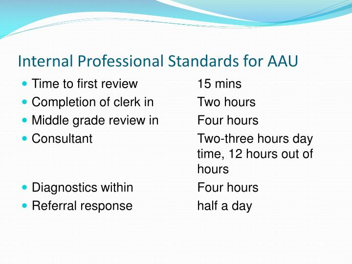 Internal Professional Standards for AAU