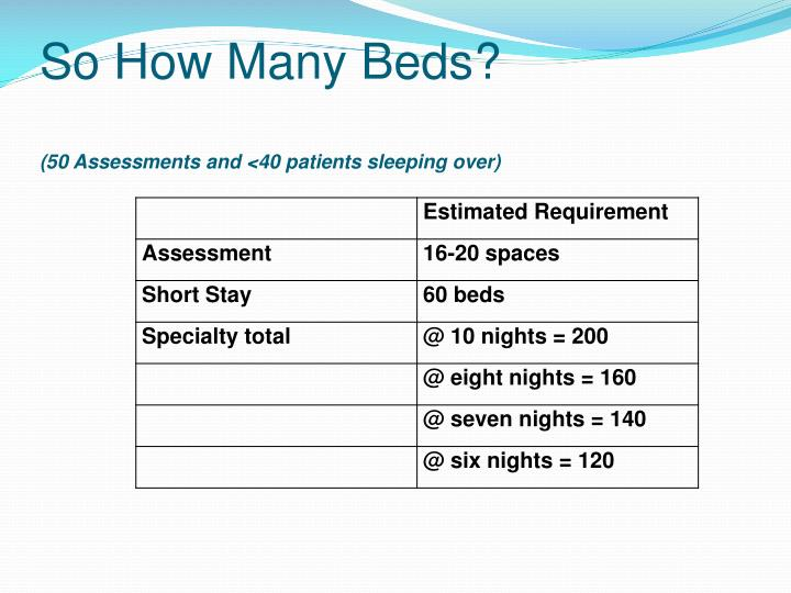 So How Many Beds?