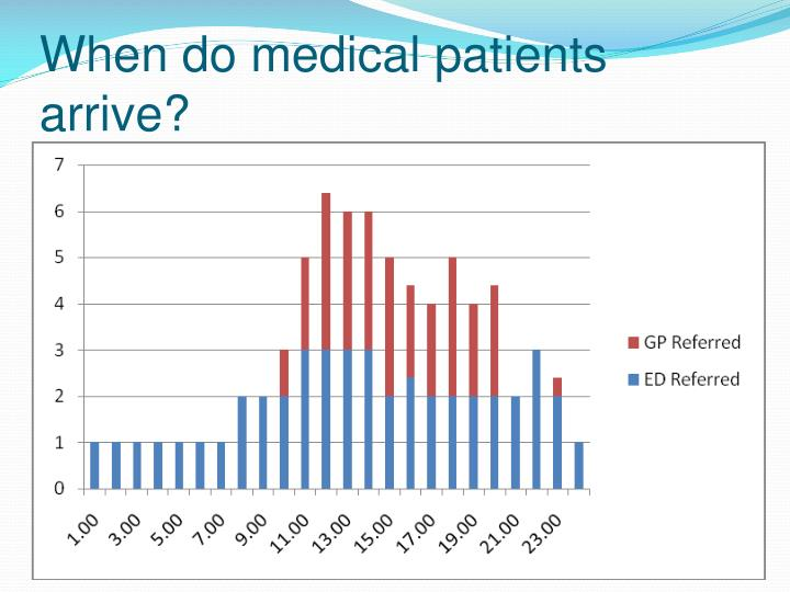 When do medical patients arrive?