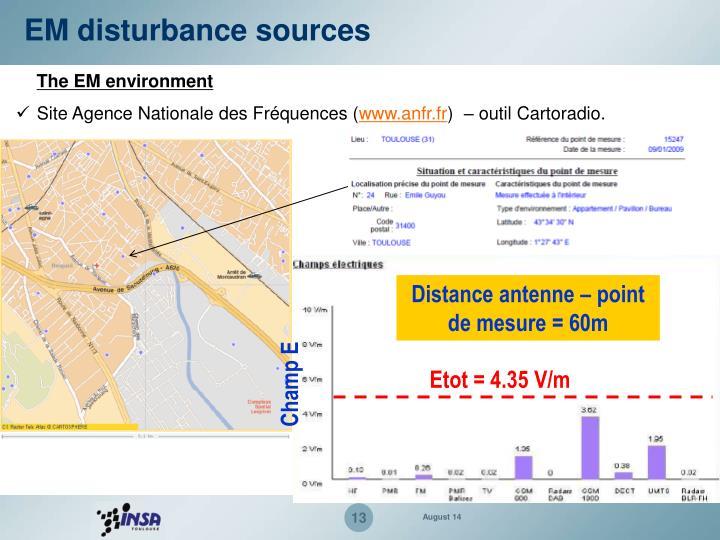 EM disturbance sources