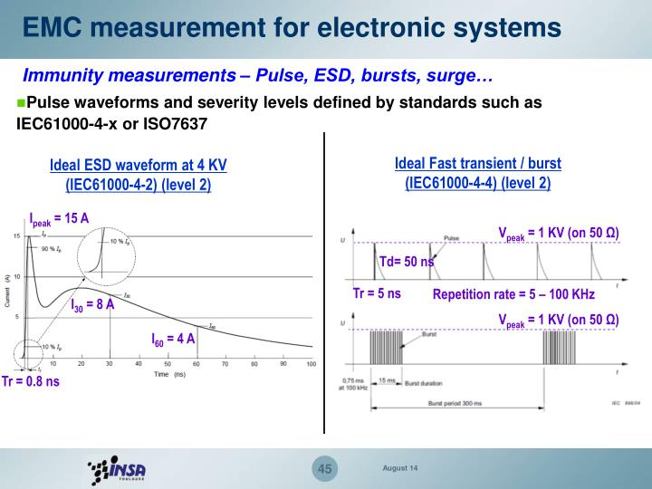 EMC measurement for electronic systems