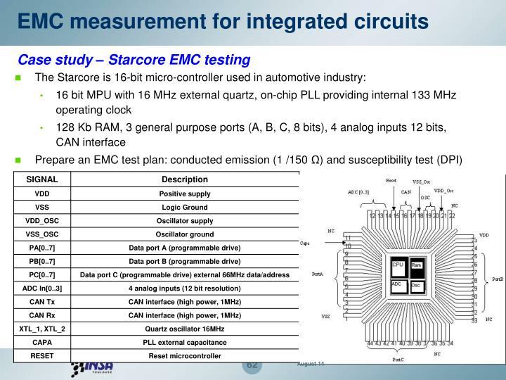 EMC measurement for integrated circuits