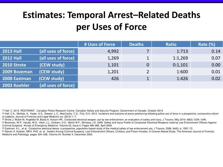Estimates: Temporal Arrest–Related Deaths