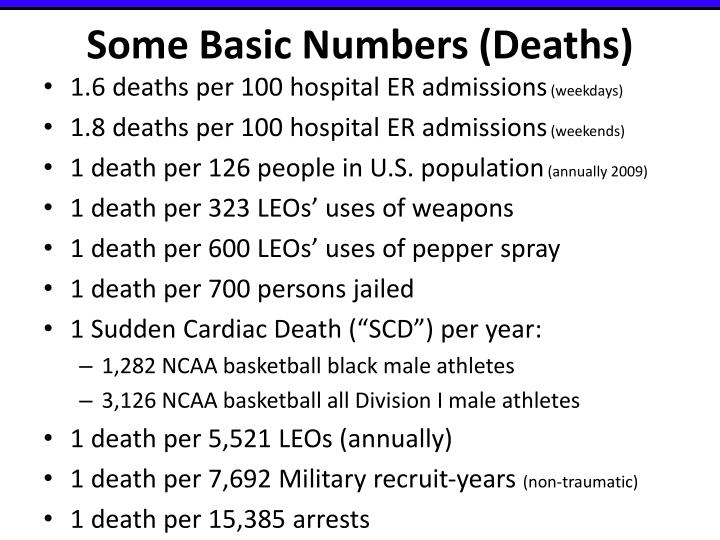 Some Basic Numbers (Deaths)