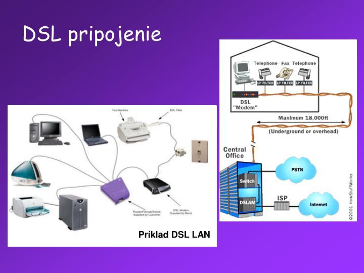 Príklad DSL LAN