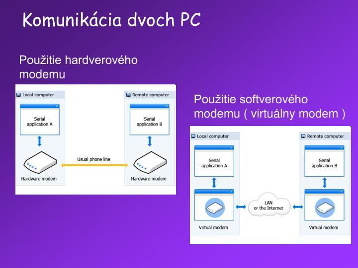 Komunikácia dvoch PC
