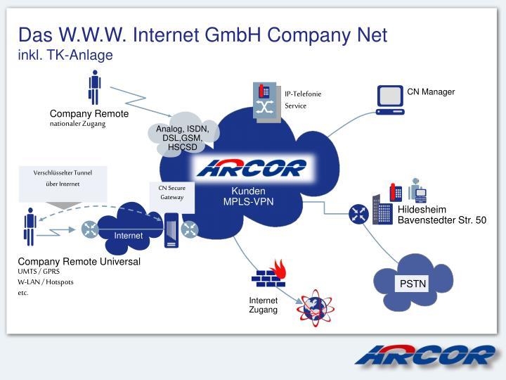 Das W.W.W. Internet GmbH Company Net