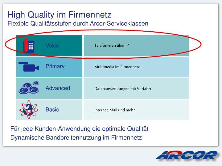High Quality im Firmennetz
