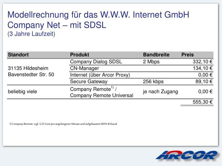 Modellrechnung für das W.W.W. Internet GmbH