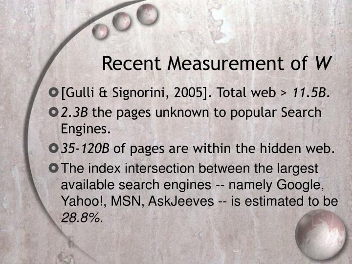 Recent Measurement of