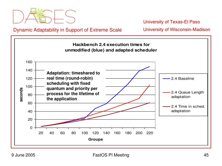 Adaptation: timeshared to real time (round-robin) scheduling with fixed            quantum and priority per process for the lifetime of the application