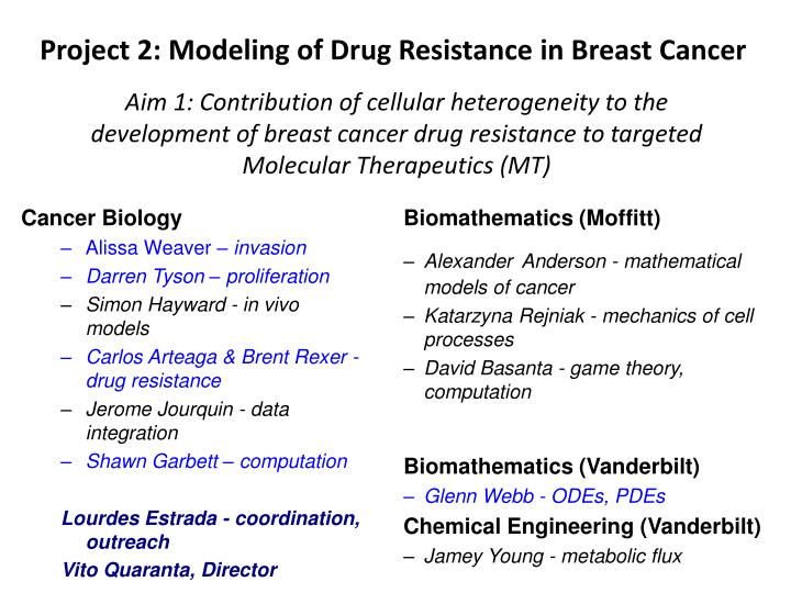 Project 2 modeling of drug resistance in breast cancer