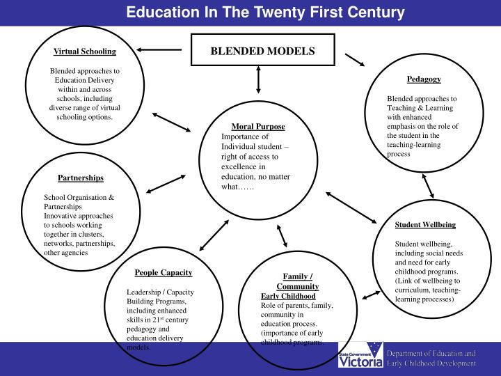 Education In The Twenty First Century