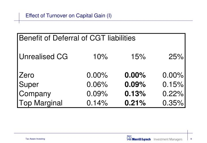 Effect of Turnover on Capital Gain (I)