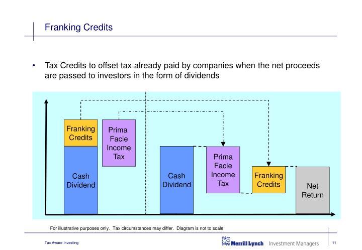 Franking Credits