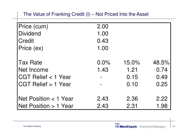 The Value of Franking Credit (I) – Not Priced Into the Asset