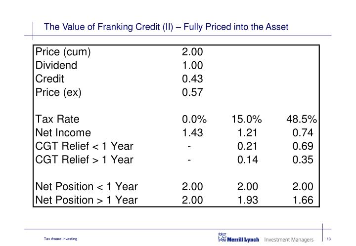 The Value of Franking Credit (II) – Fully Priced into the Asset