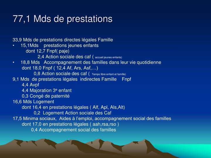 77,1 Mds de prestations