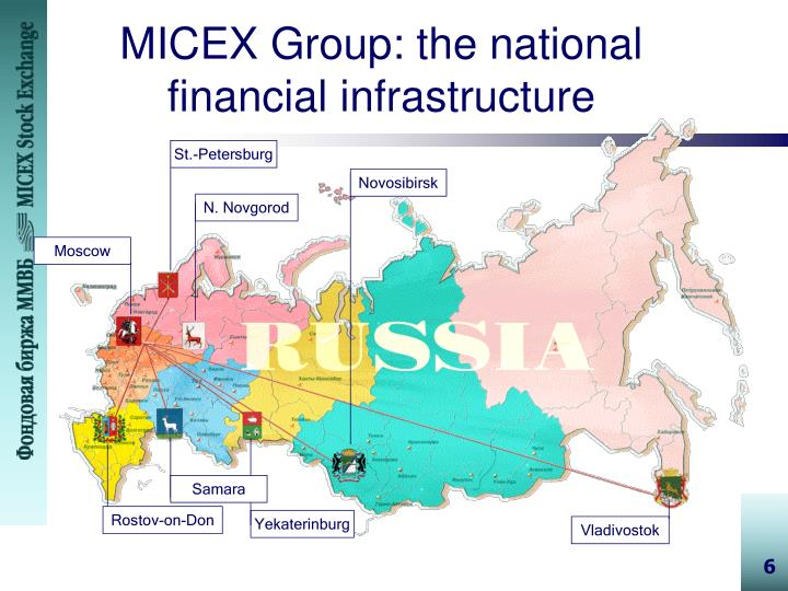 MICEX Group: the national financial infrastructure