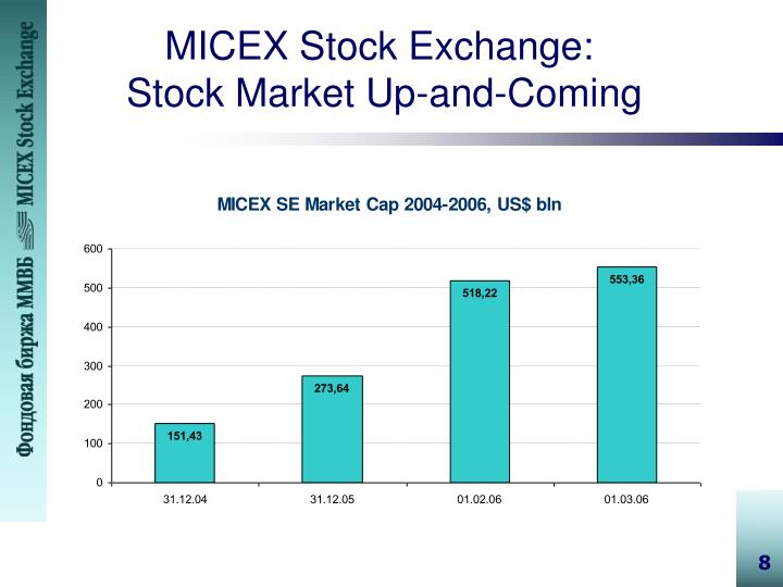 MICEX Stock Exchange: