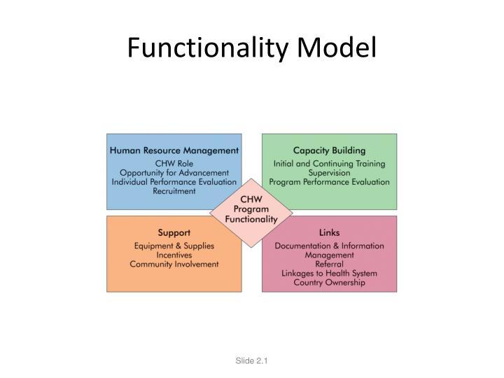 Functionality Model