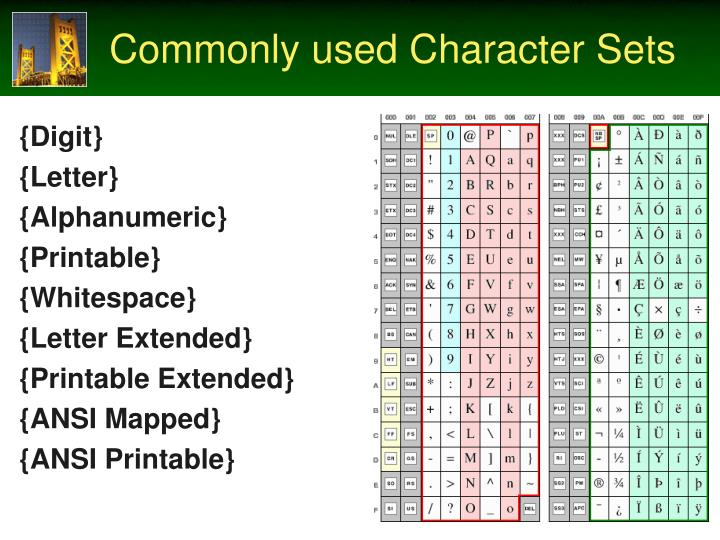 Commonly used Character Sets