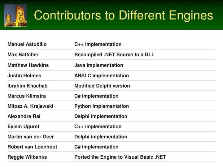 Contributors to Different Engines