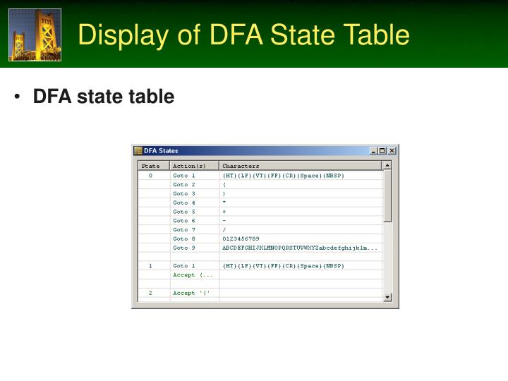 Display of DFA State Table