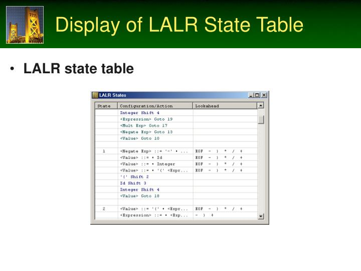 Display of LALR State Table