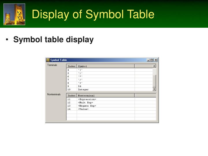 Display of Symbol Table