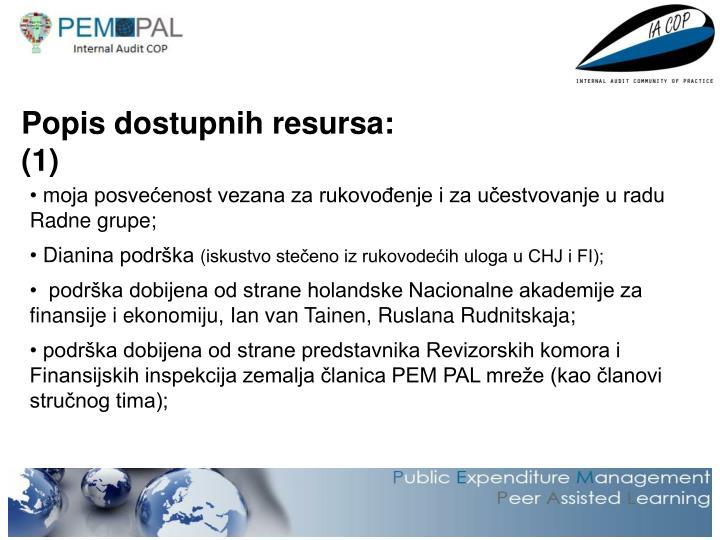 Popis dostupnih resursa: