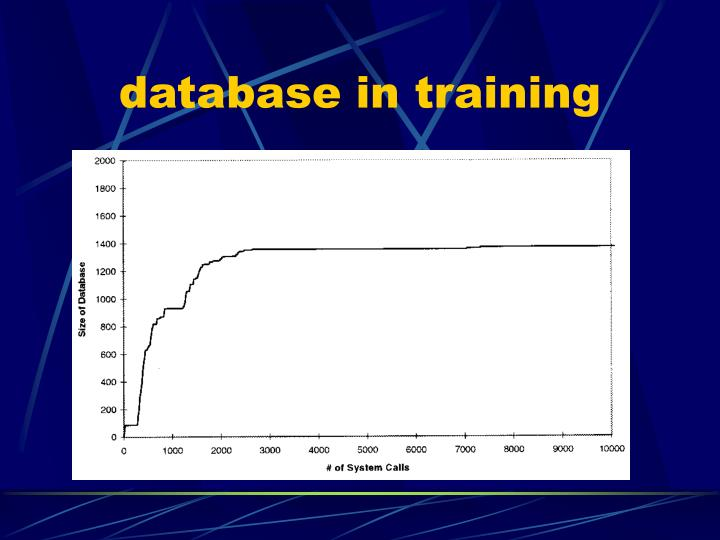 database in training