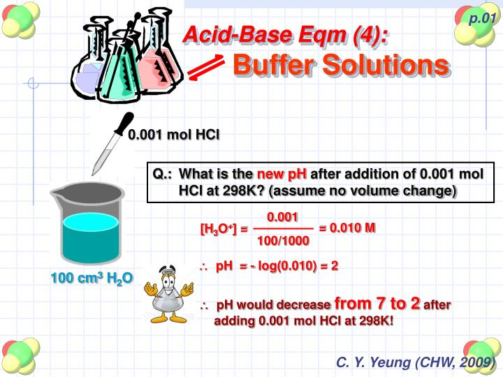Acid-Base Eqm (4):